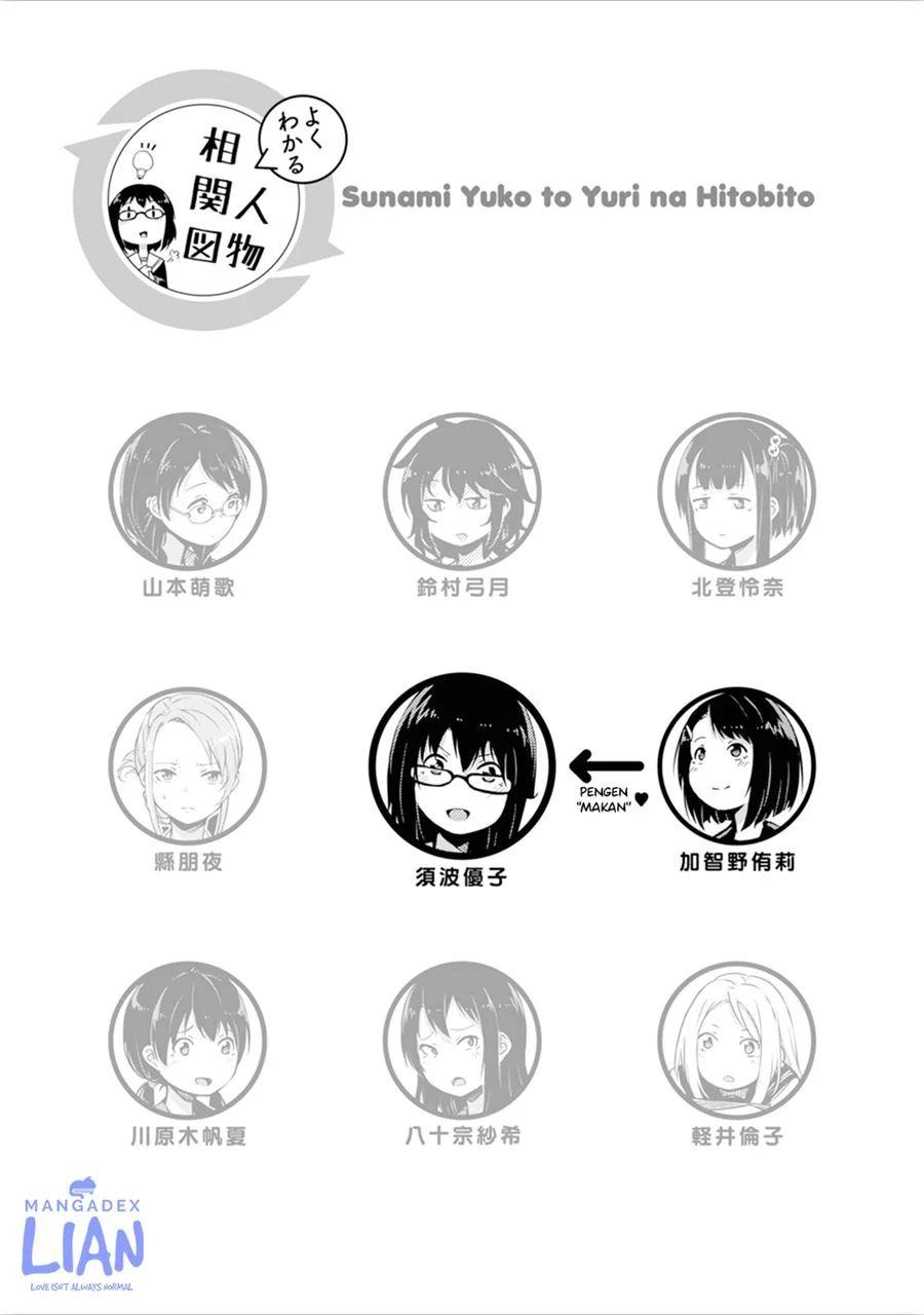 Sunami Yuuko To Yuri Na Hitobito Chapter 2