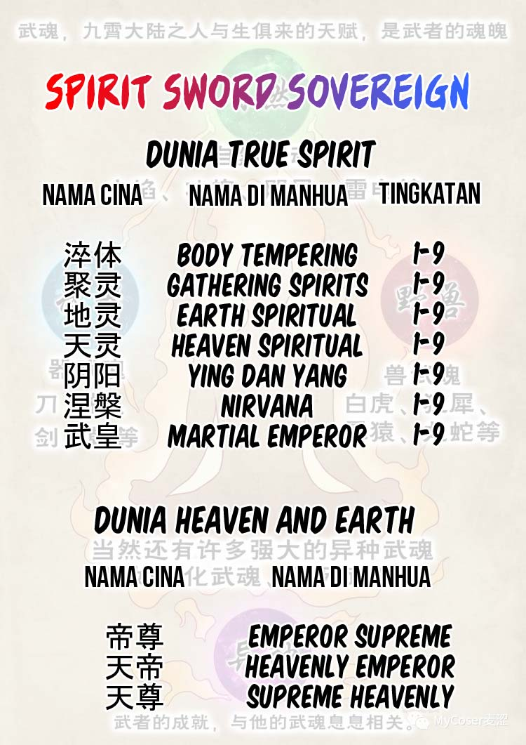 Spirit Sword Sovereign Chapter 352