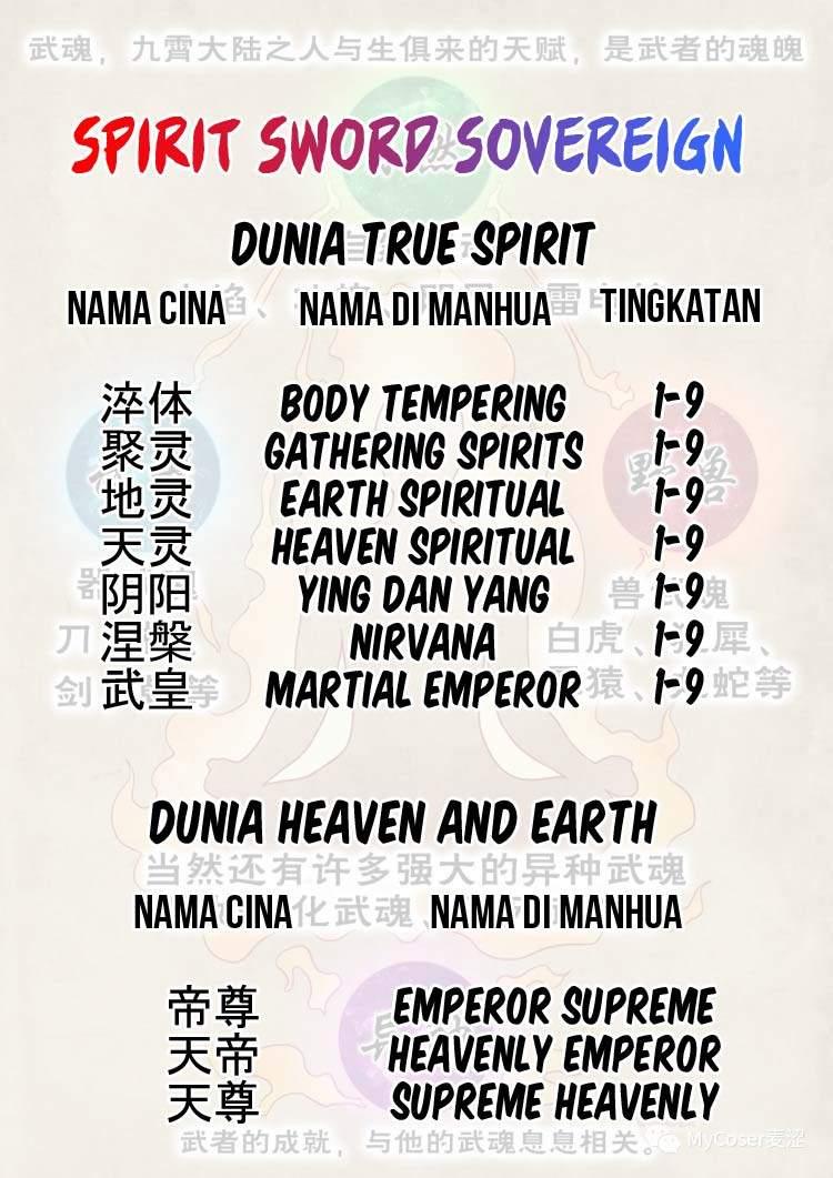 Spirit Sword Sovereign Chapter 438